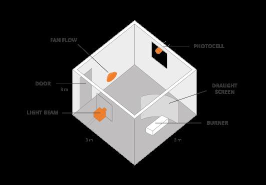 smoke-density-cube-test